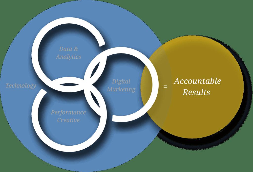The Arcane Pillars Graphic